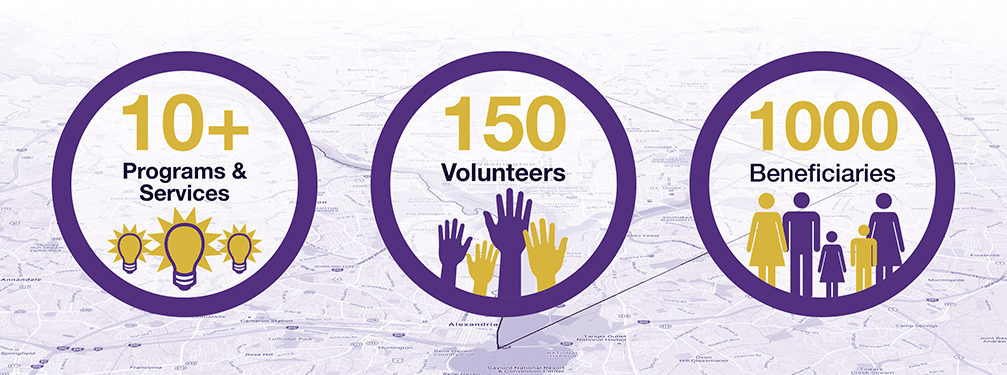 10+ Programs and Services, 150 Volunteers, 1000 Beneficiaries